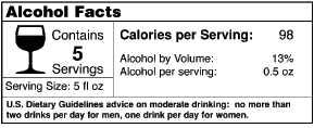 Liquor Nutrition Label